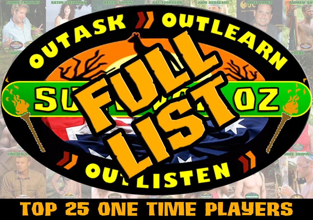 Top 25 Greatest One Time Survivor Players–Full List