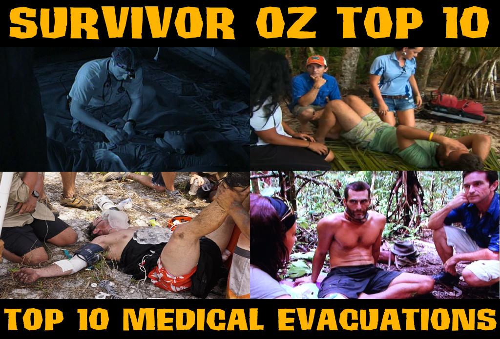 Top10MedicalEvacuations